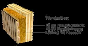 Wandaufbau McCube Holz und Hanf
